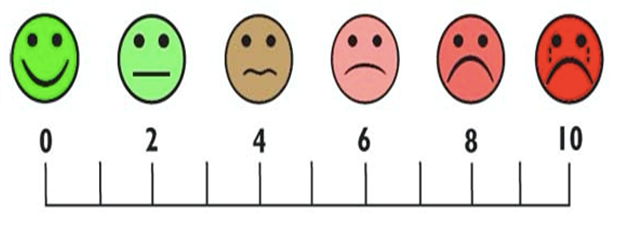 mood scale CAPS blog post